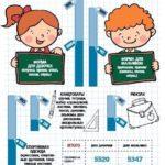 Цена школьного вопроса: в Одессе сборы в школу