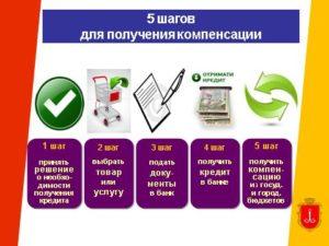 Как действует программа энергоэффективности в Одессе