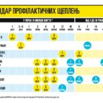 В городские лечебно-профилактические учреждения Одессы поступили вакцины для плановой иммунопрофилактики