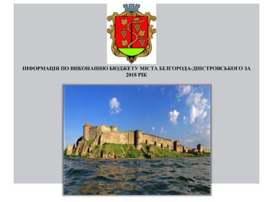http://bilgorod-d.org.ua/files?id=27586&name=1552548212737.pdf
