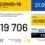 21 травня: в Одеськії області зафіксовано 806 випадків COVID-19