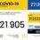 В Одеській області зафіксовано 853 випадки COVID-19